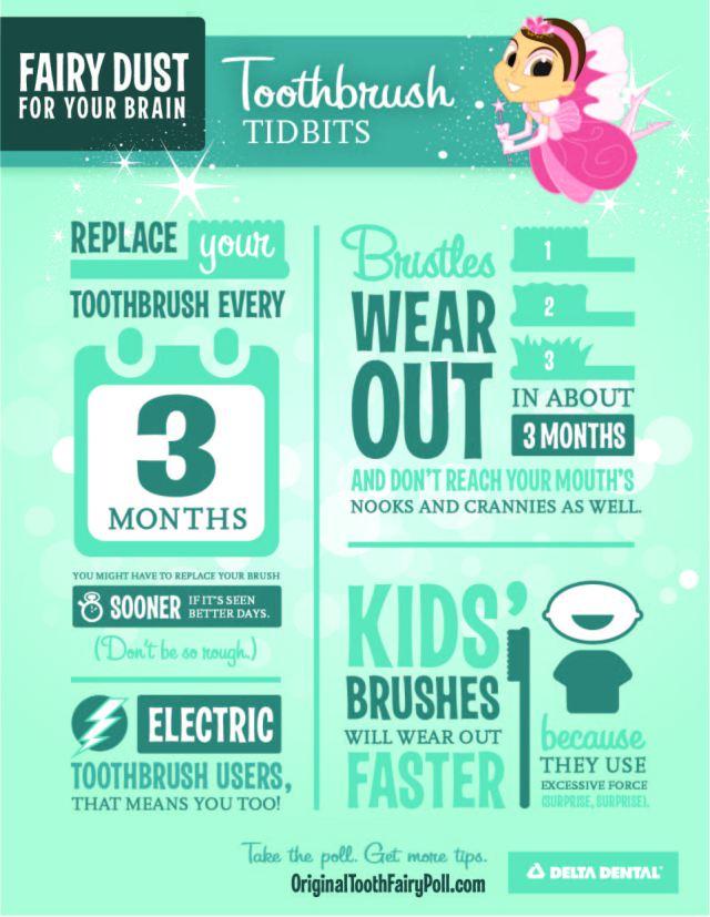 Mid-Oct_-Toothbrush-Tidbits_FULL