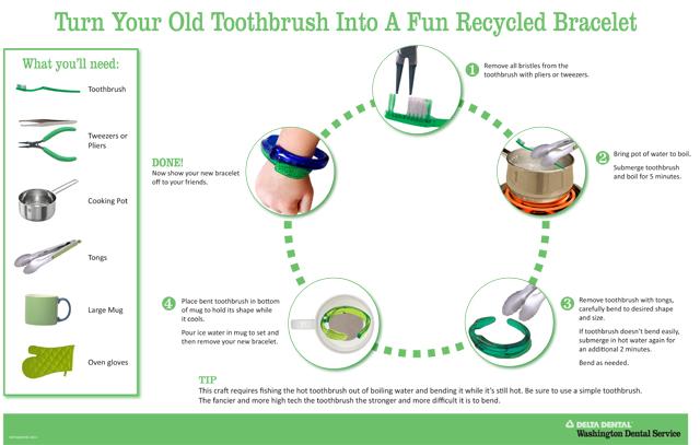 Toothbrush Bracelet Info Graphic_11x17