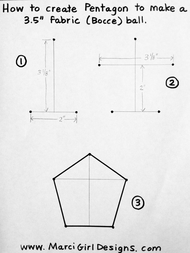 How to Create Pentagon